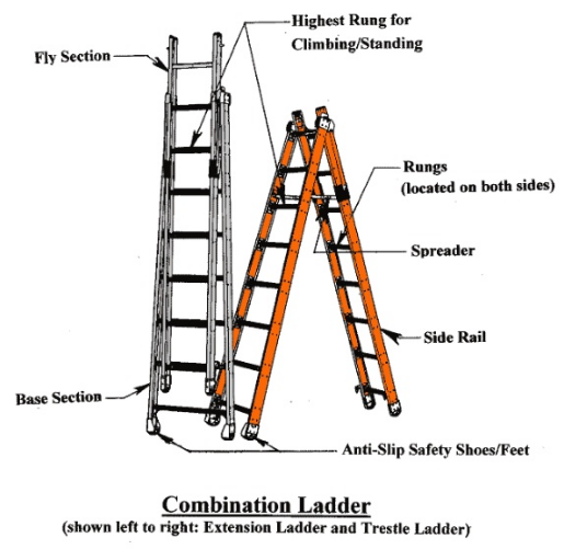 hse safety in window cleaning using portable ladders