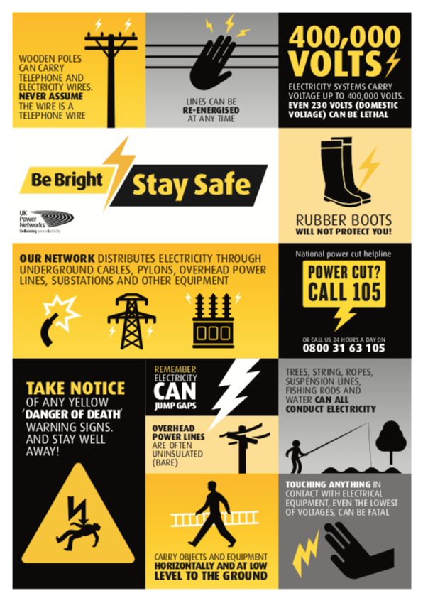 Look out, look up - Electrical Safety Warning WFP - The WCA